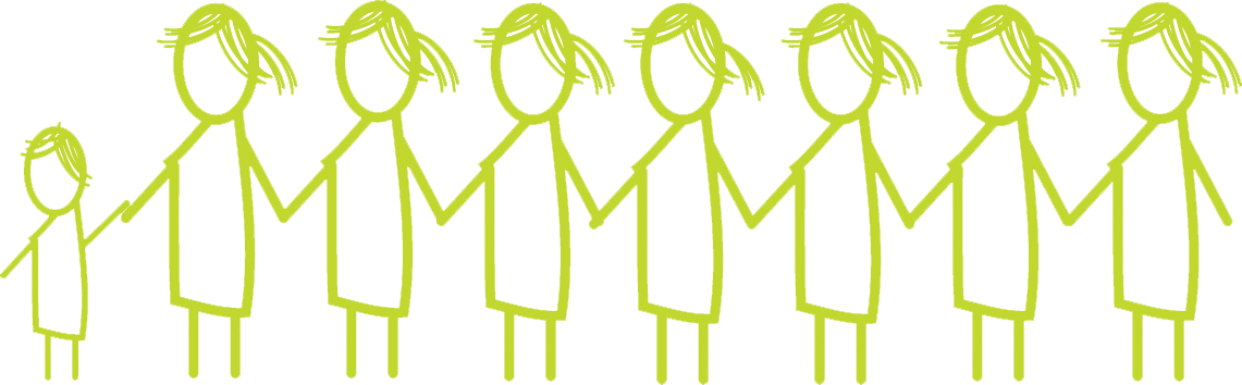 7 sisters